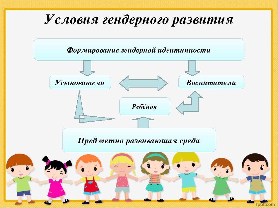 Условия гендерного развития Формирование гендерной идентичности Усыновители В...