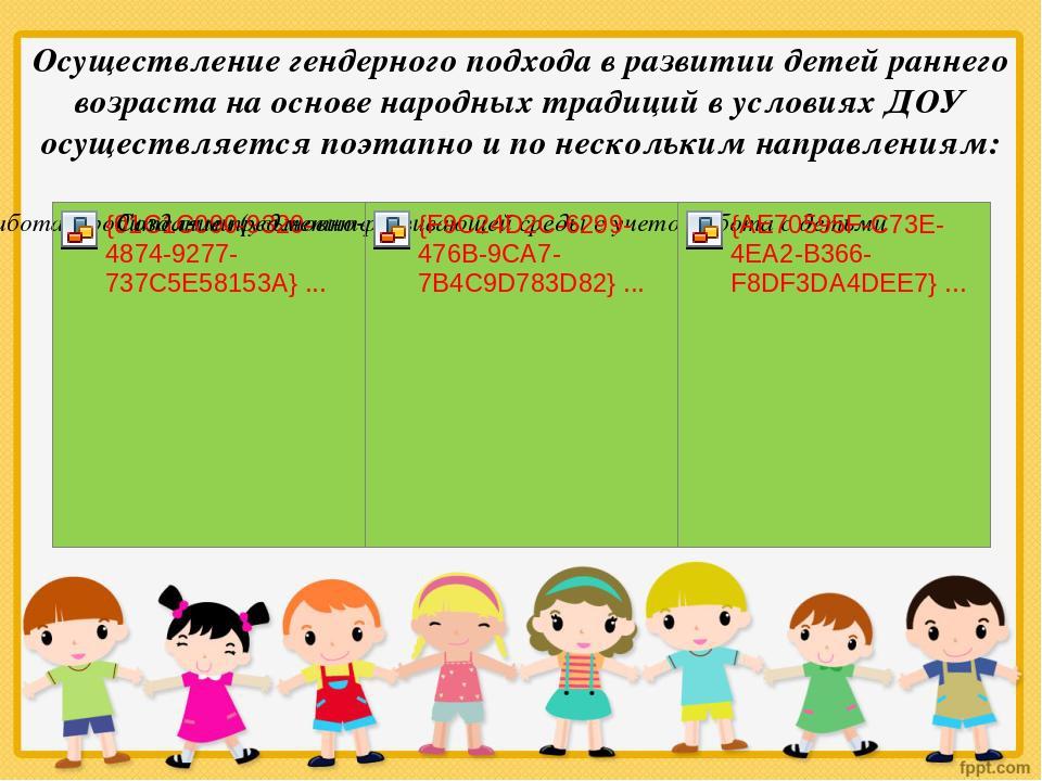 Осуществление гендерного подхода в развитии детей раннего возраста на основе...