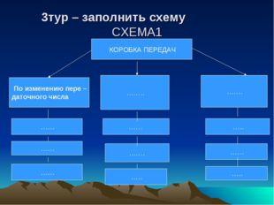 3тур – заполнить схему СХЕМА1 КОРОБКА ПЕРЕДАЧ По изменению пере – даточного ч