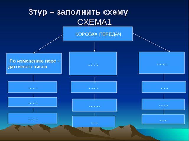 3тур – заполнить схему СХЕМА1 КОРОБКА ПЕРЕДАЧ По изменению пере – даточного ч...