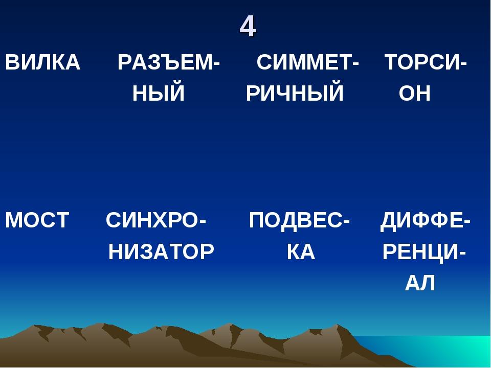 4 ВИЛКА РАЗЪЕМ- СИММЕТ- ТОРСИ- НЫЙ РИЧНЫЙ ОН МОСТ СИНХРО- ПОДВЕС- ДИФФЕ- НИЗА...