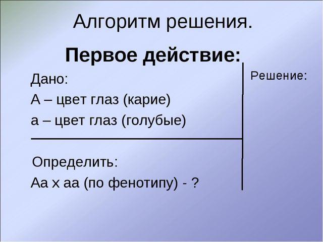 Алгоритм решения. Первое действие: Дано: А – цвет глаз (карие) а – цвет глаз...