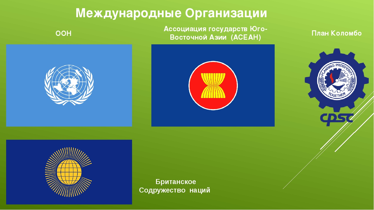 Международные Организации ООН Ассоциация государств Юго-Восточной Азии (АСЕАН...