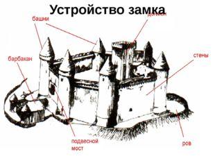 Устройство замка