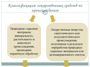 Классификация лекарственных средств по происхождению Природные сырьевые матер