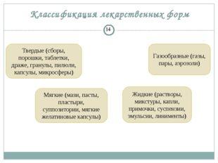 Классификация лекарственных форм Твердые (сборы, порошки, таблетки, драже, гр