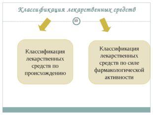 Классификация лекарственных средств Классификация лекарственных средств по пр