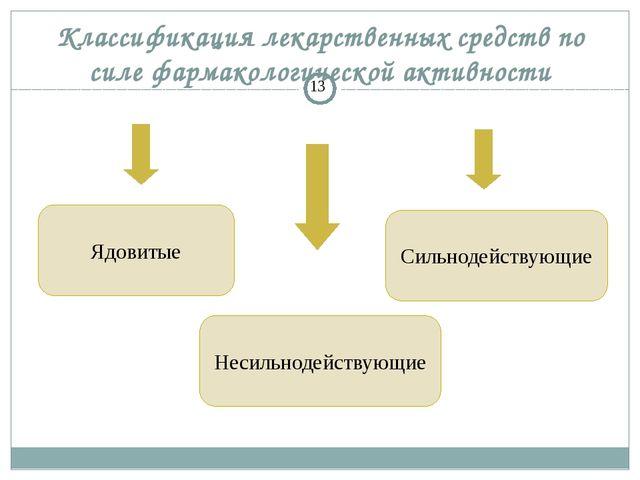 Классификация лекарственных средств по силе фармакологической активности Ядов...