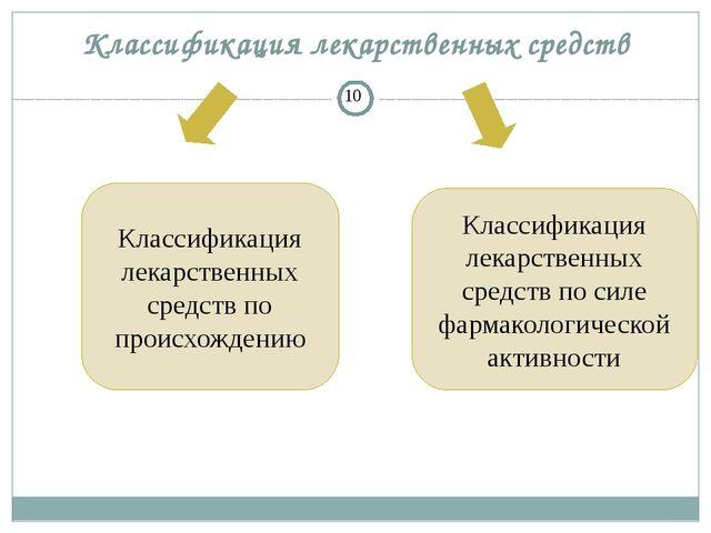Классификация лекарственных средств Классификация лекарственных средств по пр...