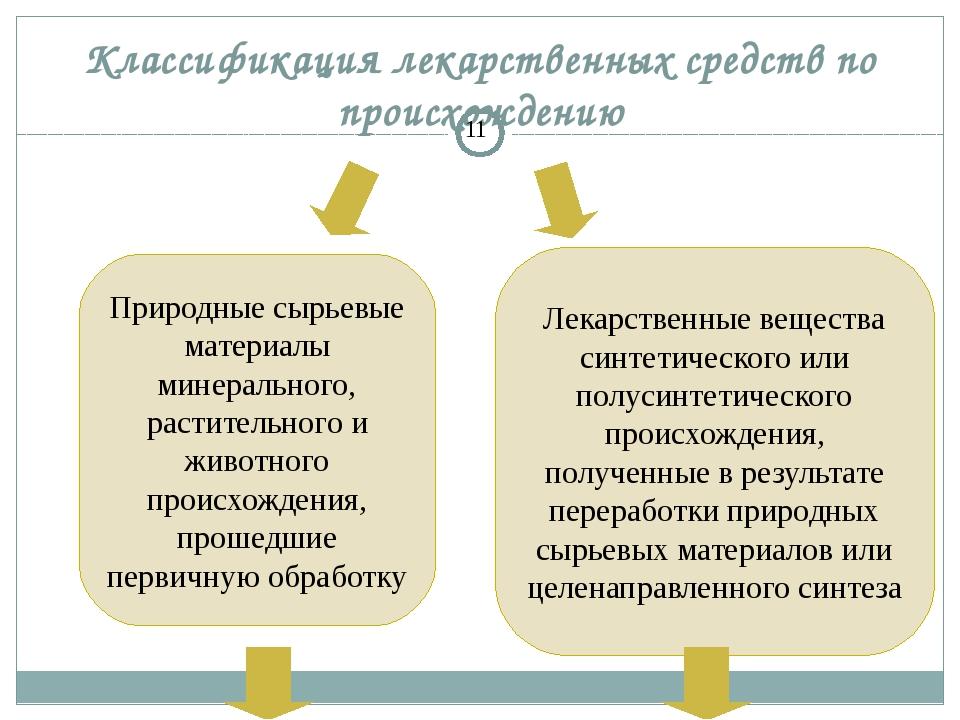 Классификация лекарственных средств по происхождению Природные сырьевые матер...