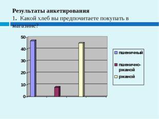Результаты анкетирования 1. Какой хлеб вы предпочитаете покупать в магазине?