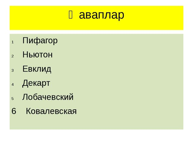 җаваплар Пифагор Ньютон Евклид Декарт Лобачевский 6 Ковалевская