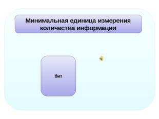 точка символ пиксель клетка Точечный элемент экрана дисплея называется