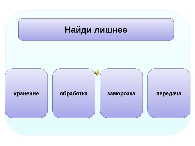 CAPS LOSK BACKSPACE DELETE SHIFT Клавиша, удаляющая символ после курсора