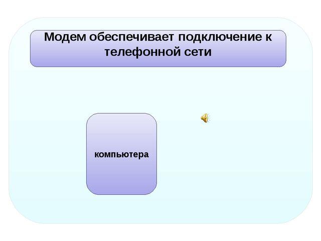 клавиатуре процессоре оперативной памяти мониторе Во время выполнения програ...