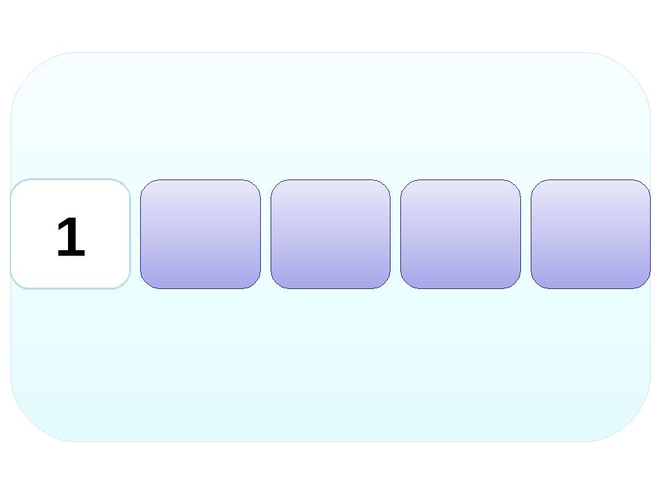 клавиатура мышь сканер принтер Какое устройство является лишним?