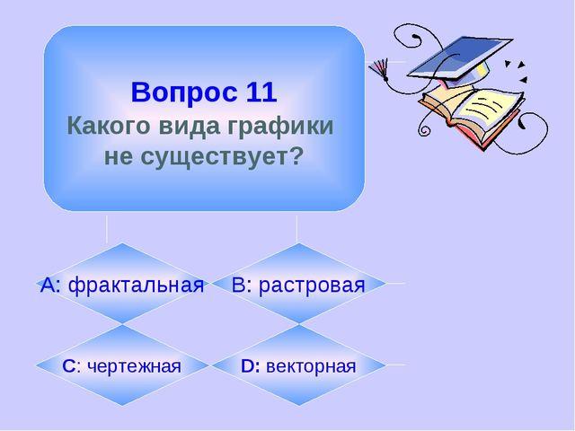 Вопрос 11 Какого вида графики не существует? А: фрактальная B: растровая C:...