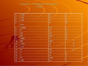 Разминка « Олимпиада в математике» Ответ: 1.√ 22515О 2.√о,810.9Л 3.√16