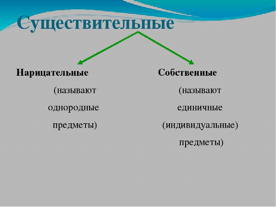 Существительные Нарицательные (называют однородные предметы) Собственные (наз...