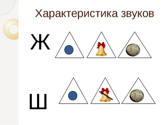Характеристика звуков Ж Ш
