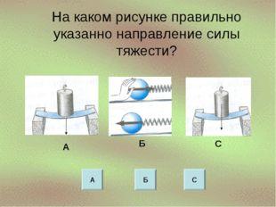 На каком рисунке правильно указанно направление силы тяжести? А Б С А С Б
