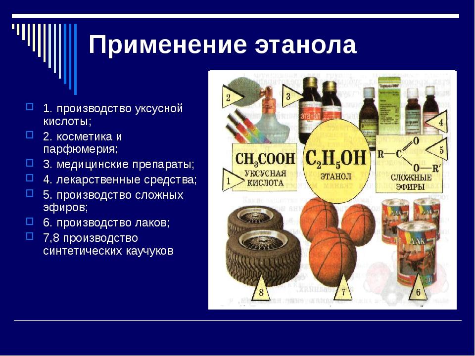 Применение этанола 1. производство уксусной кислоты; 2. косметика и парфюмери...
