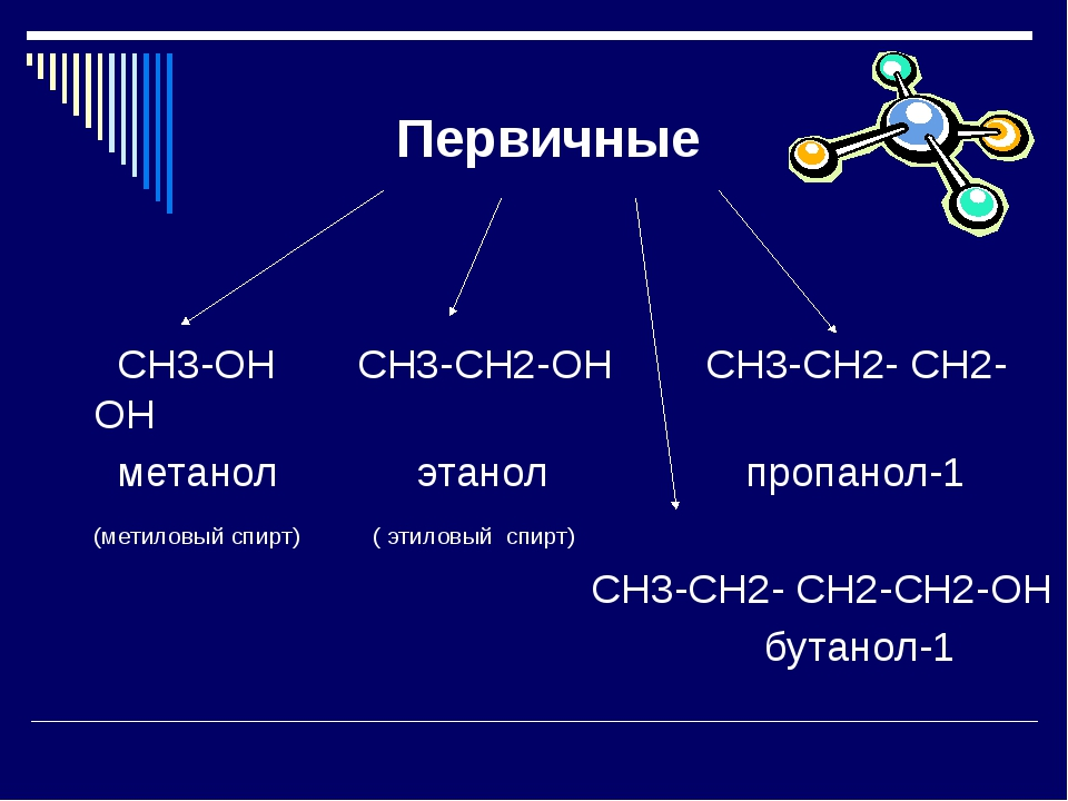 СН3-ОН СН3-СН2-ОН СН3-СН2- СН2-ОН метанол этанол  пр...