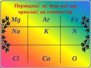 Периодтық жүйеде жақын орналасқан элементтер MgArFe NaKN   ClCaO
