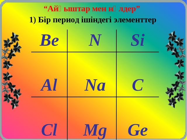 """""""Айқыштар мен нөлдер"""" 1) Бір период ішіндегі элементтер BeNSi  AlNaC..."""