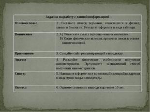 Задания на работу с данной информацией Ознакомление 1. Составьте список тер