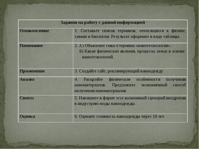 Задания на работу с данной информацией Ознакомление 1. Составьте список тер...