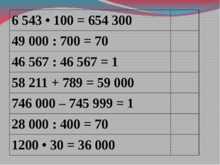 6 543 • 100 =654 300 49 000 : 700 =70 46 567 : 46 567 =1 58 211 + 789 =59 00