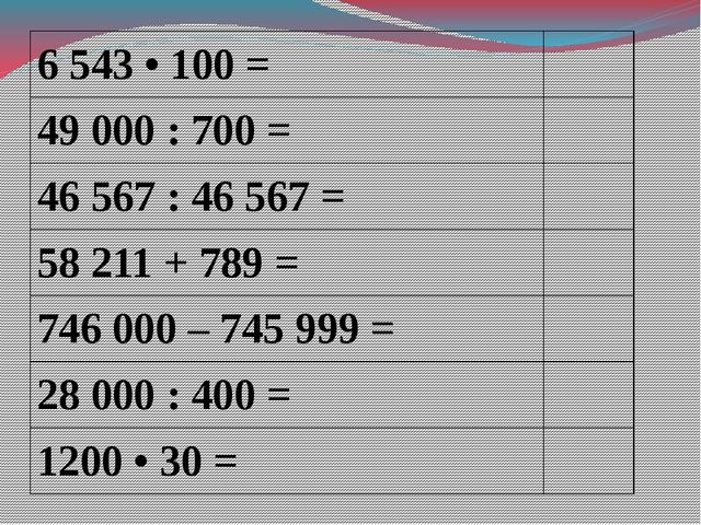 6 543 • 100 = 49 000 : 700 = 46 567 : 46 567 = 58 211 + 789 = 746 000 – 745...