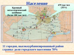 Население 11 городов, высокоурбанизированный район страны: доля городского на