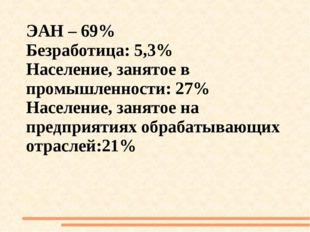 ЭАН – 69% Безработица: 5,3% Население, занятое в промышленности: 27% Населени