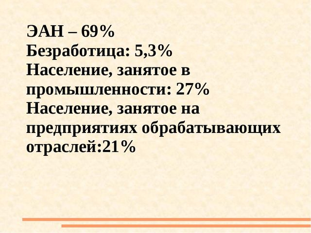 ЭАН – 69% Безработица: 5,3% Население, занятое в промышленности: 27% Населени...