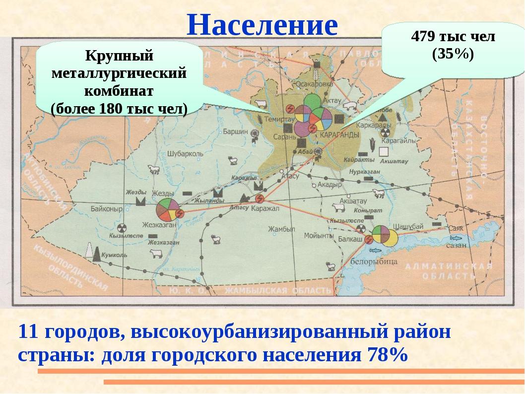Население 11 городов, высокоурбанизированный район страны: доля городского на...