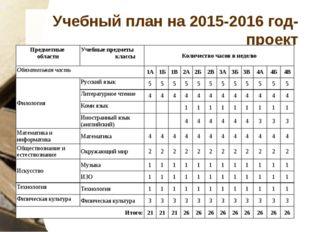 Учебный план на 2015-2016 год-проект Предметные области Учебные предметы клас