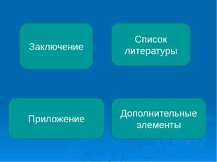 Заключение Список литературы Приложение Дополнительные элементы