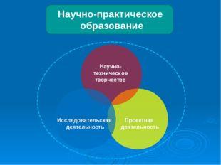 Исследовательская деятельность Проектная деятельность Научно-техническое тво