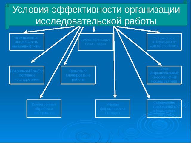 Условия эффективности организации исследовательской работы Значимость и акту...