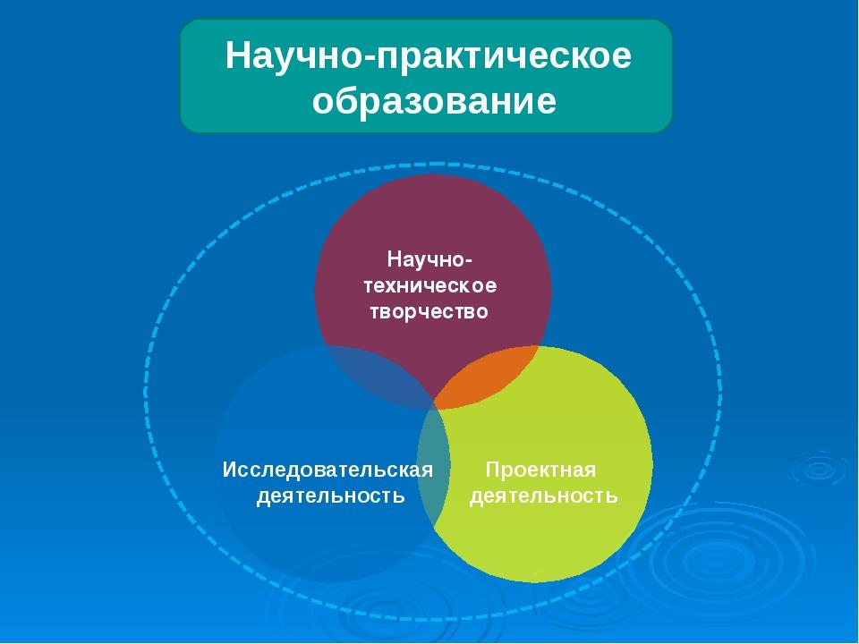 Исследовательская деятельность Проектная деятельность Научно-техническое тво...