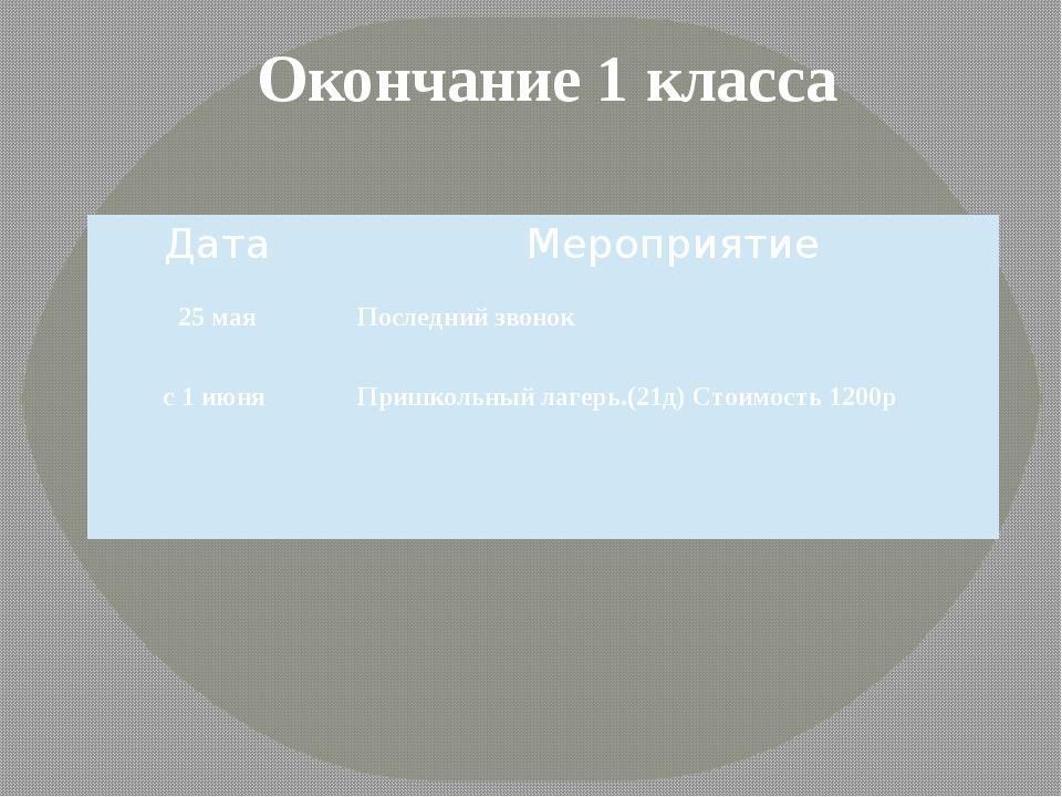 Окончание 1 класса Дата Мероприятие 25мая Последнийзвонок с1 июня Пришкольный...