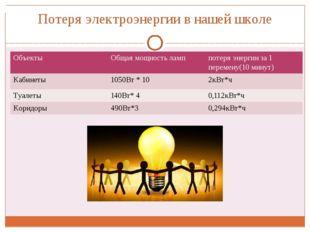 Потеря электроэнергии в нашей школе Объекты Общаямощность ламп потеря энергии