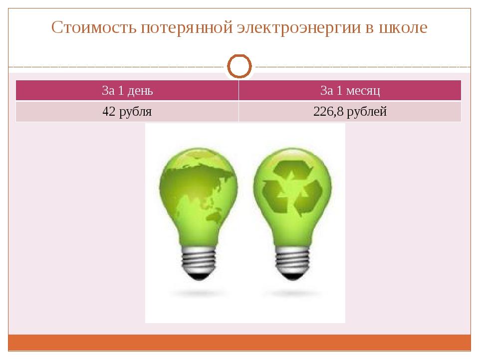 Стоимость потерянной электроэнергии в школе За 1 день За 1 месяц 42 рубля 226...