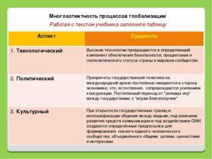 Многоаспектность процессов глобализации Работая с текстом учебника заполните