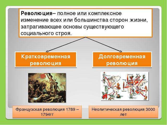 Революция– полное или комплексное изменение всех или большинства сторон жизни...