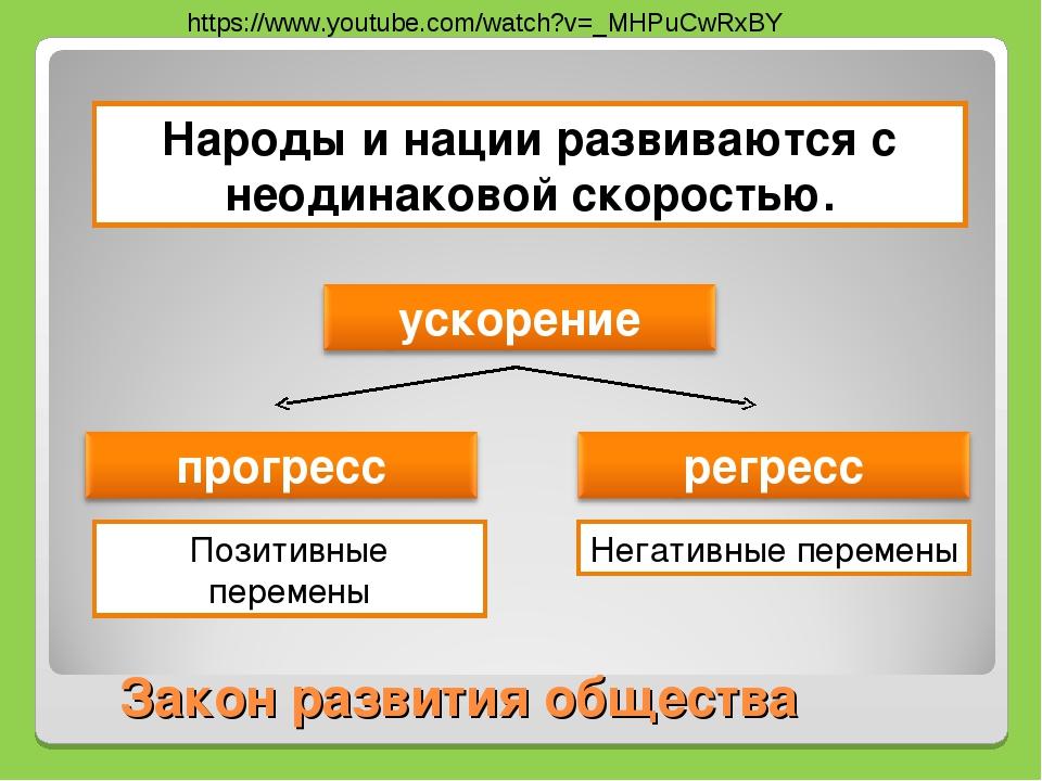 Закон развития общества Народы и нации развиваются с неодинаковой скоростью....