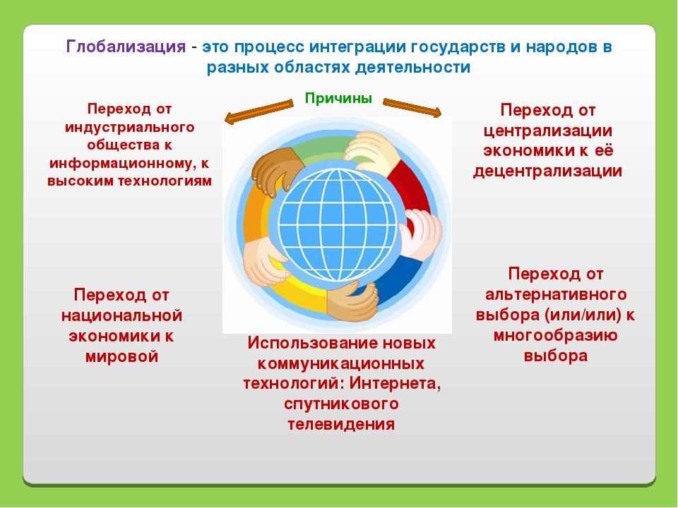 Глобализация - это процесс интеграции государств и народов в разных областях...