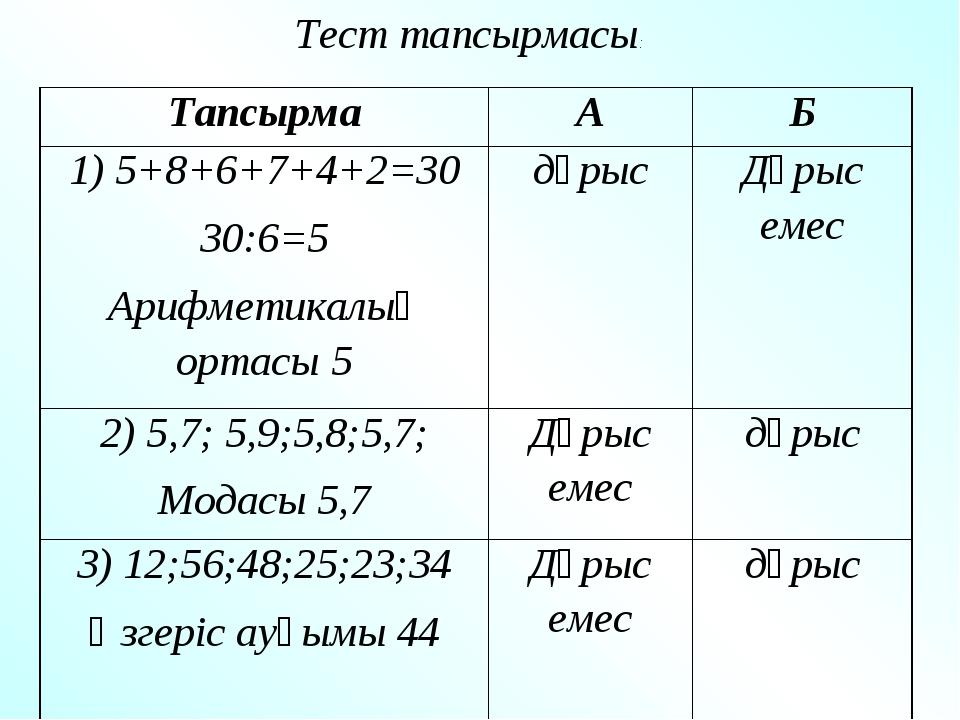 Тест тапсырмасы: ТапсырмаАБ 1) 5+8+6+7+4+2=30 30:6=5 Арифметикалық ортасы...